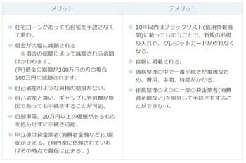 個人再生のメリット・デメリット-1001x666.jpg